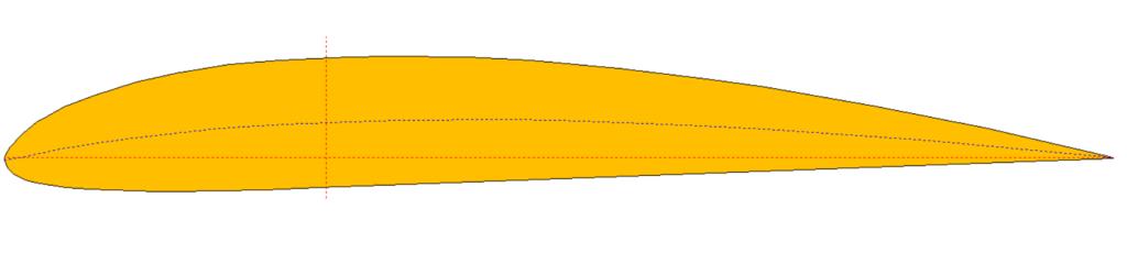 Clark-y Aerofoil